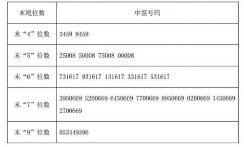沪宁股份网上发行中签号出炉 共37890个
