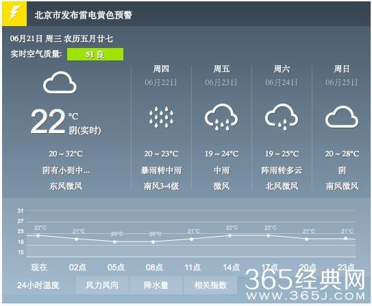 黄晓明公司又放假了,理由是躲大雨,网友:毕业想去你们那工作
