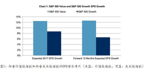 下次股市大涨 或许源于一个意想不到的原因