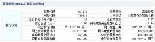 嘉泽新能7月10日发行 申购上限5.8万股