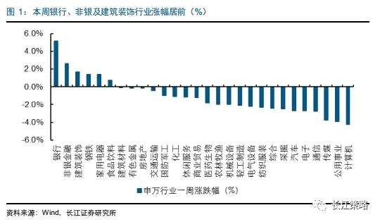 长江证券:创业板业绩增速有下滑 7月难有反弹