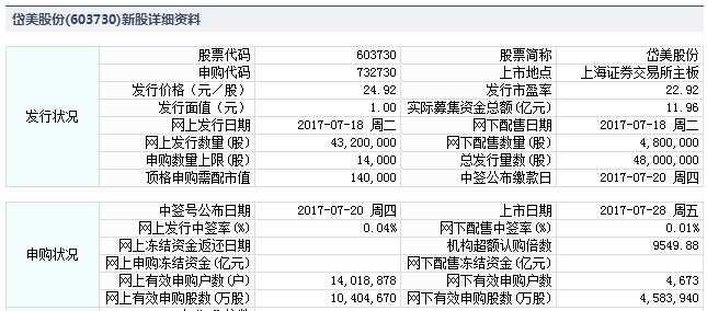 岱美股份7月28日上交所上市 定位分析