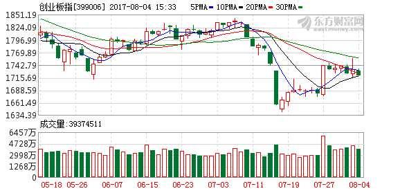 私募:大盘再攀高峰 三季度是周期股的天下