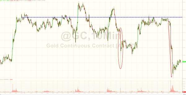 【黄金周评】非农横扫大宗商品 市场看涨黄金情绪仍不减