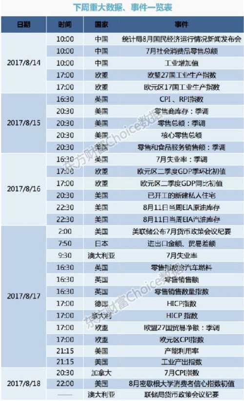 最新股市投资日历:皇马科技等5只新股网上申购(附名单)