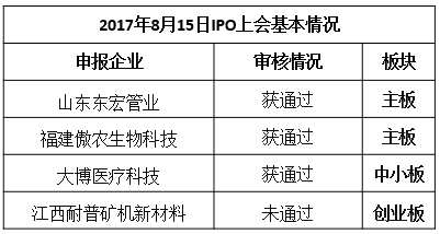 新三板扶贫概念第1股耐普矿机IPO被否