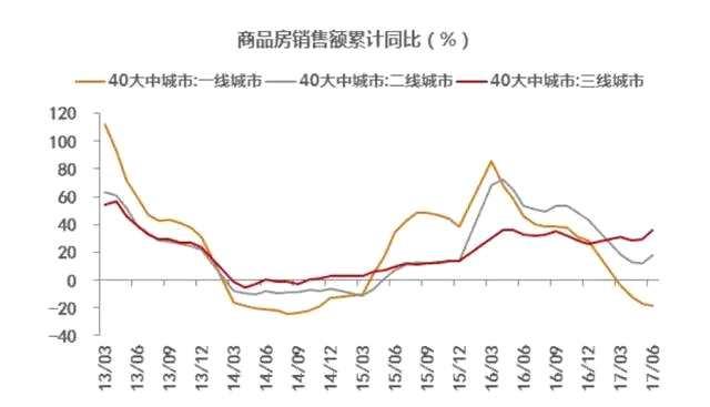 """李迅雷:脱虚向实 中国会否出现""""热钱炒作型通胀""""?"""