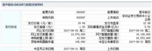 意华股份8月29日发行 申购上限1.05万股
