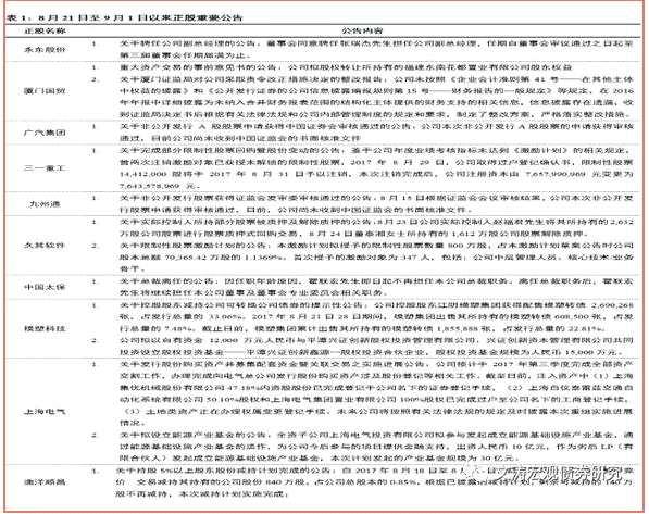 """中信建投:以股债双丰 迎接两大市场""""金九银十"""""""