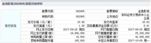 金逸影视9月28日发行 申购上限1.65万股