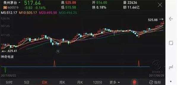 外国央行最喜欢买中国的什么资产?挪威央行重仓20只A股