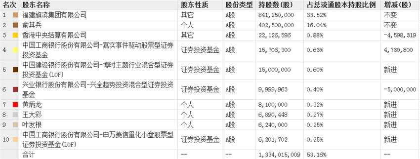 130只创业板股抢先站上年线 机构力荐4只三季报预告翻番股