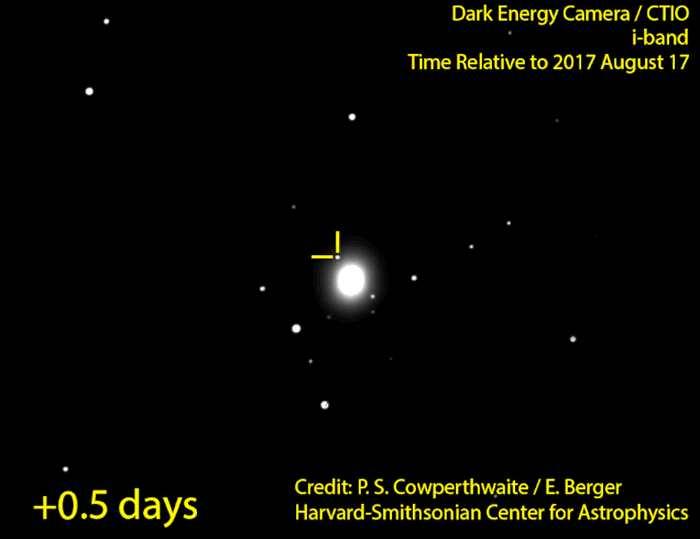 人类第一次探测到来自2颗中子星相撞产生