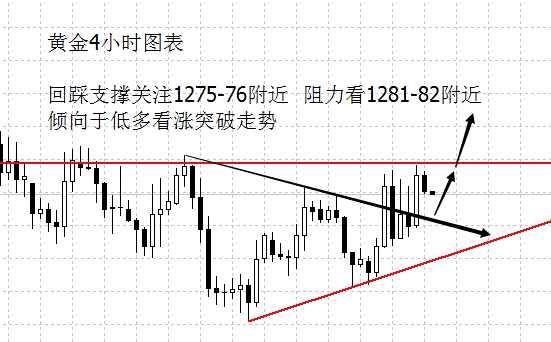 李兴淼:没走出区间震荡黄金依然低多策略