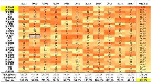 收入证明_平均收入指数