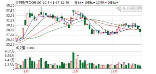 金冠电气拟14.8亿元收购鸿图隔膜100%股权