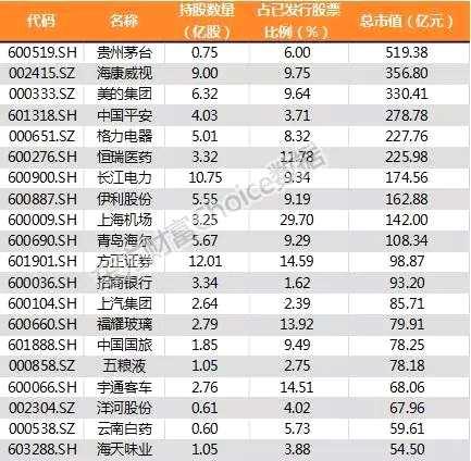 沪港通三周年!港资炒A股赚了1654亿!他们最爱哪些股?