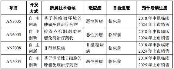 上海彩票注册 2