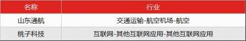 新三板投资者早报(11月22日)