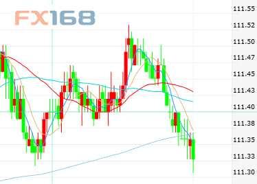 丹斯克银行:美元/日元走势预测
