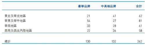 图片来源:中升控股2017年中报