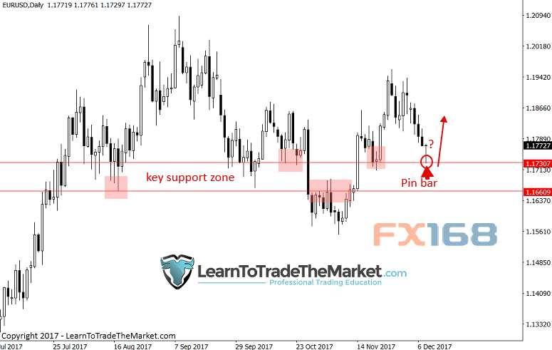 欧元/美元及澳元/美元本周交易策略
