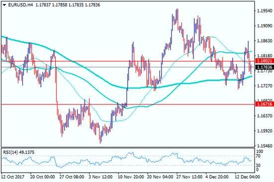 奇牛国际:欧银英银均利率维稳 加行加息倾向抬头