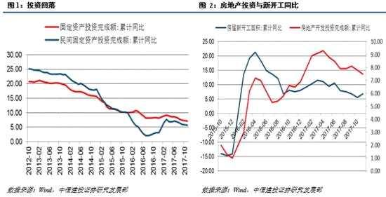 中信建投:市场调整价值凸显 聚焦金融和消费