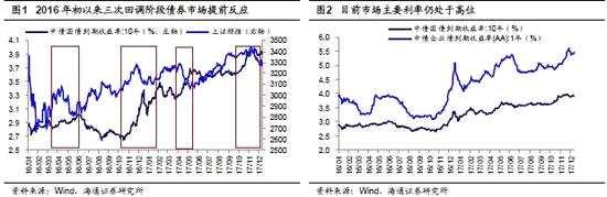 海通荀玉根:短期市场处于休整期 中期有望走向夏初