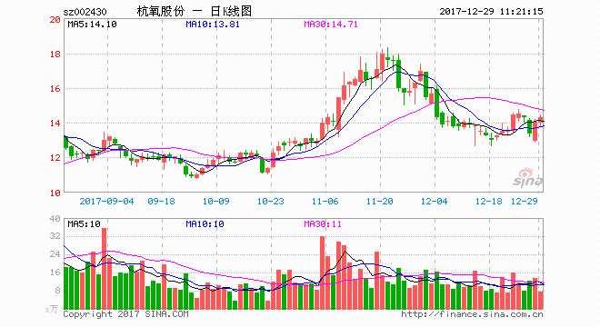 杭氧股份:与东华能源签订战略合作协议