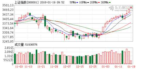 晨会精华:短期市场向上扩张节奏或将趋缓