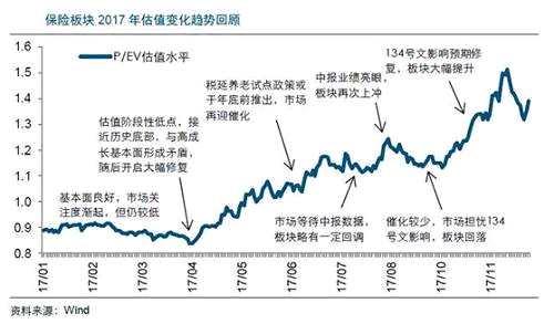 中国平安未来几十年的趋势会怎样,?   知乎