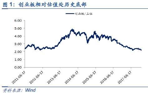 安信策略:市场逻辑正在渐变 继续关注通胀链