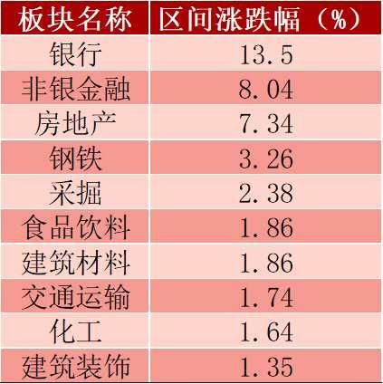 张家港行又连拉涨停 次新金融股要小心限售股解禁