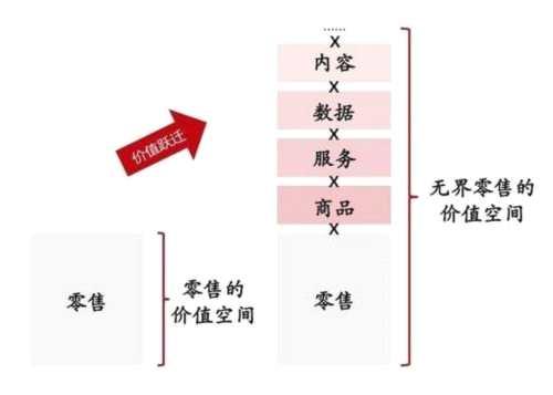 """刘强东:""""去中心化"""" 是大势所趋"""