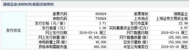湖南盐业3月14日发行 申购上限4.5万股