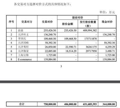 75亿!当当网卖身海航系回A 34亿现金+40.6亿换股