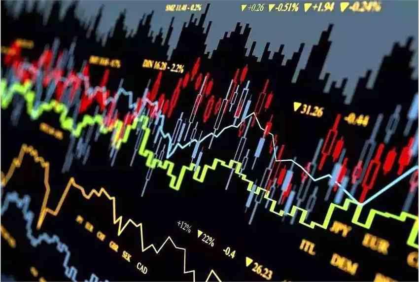 在交易市场如何保持不败神话?