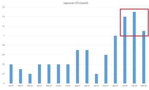 """日元走势展望:通胀重归平静日银能否控制""""收益率曲线""""?"""