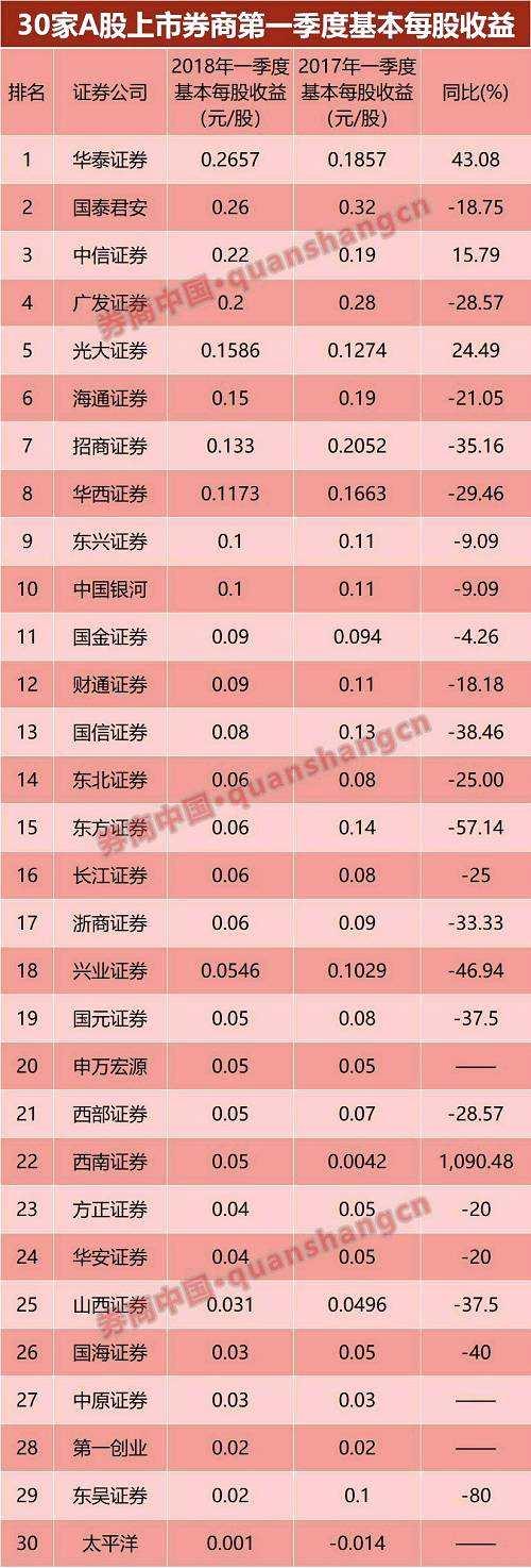 威廉希尔中文网站 10