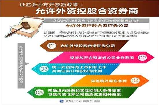 外企看到中國基金市場商機 成未來十年最大發展機遇