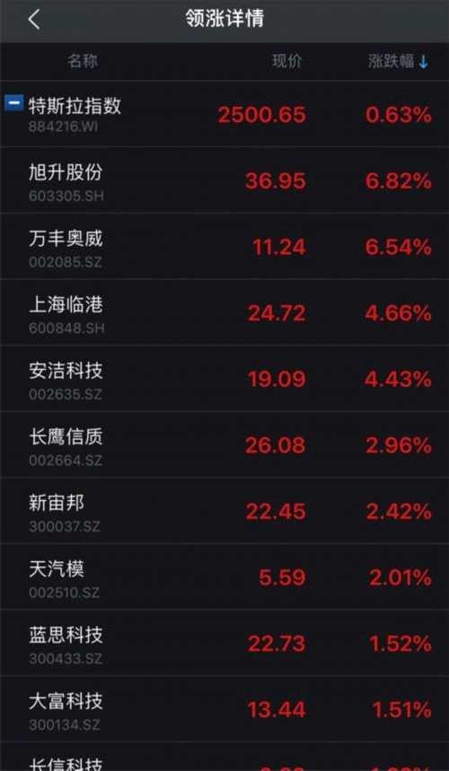 上海时时乐全天计划 1
