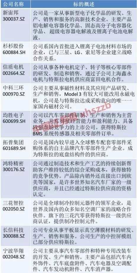 上海时时乐全天计划 3