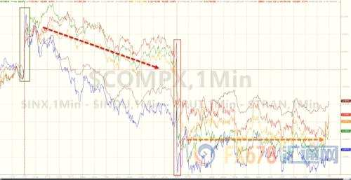 5月16日财经早餐:美债强势叠加恐怖数据,金价创年内新低