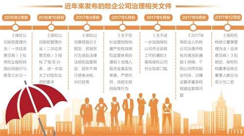 8K限额培养保险金融专员  中国平安人寿保险股份有限公司东莞中心...