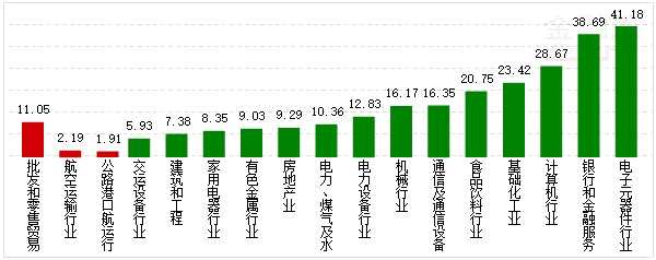 资金流:次新5股海南2股流入居前 两市净流出256亿