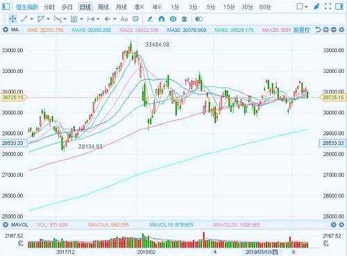 港股复盘:中兴复牌暴跌逾41% 恒指重挫1.22%
