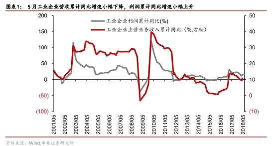 华泰策略:监管呵护流动性 汇率依然制约A股