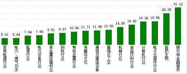 资金流:国企改2股5G1股流入居前 两市净流出426亿