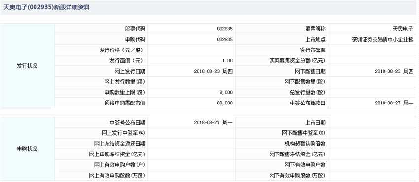 8月23日新股提示:天奥电子申购 中铝国际缴款